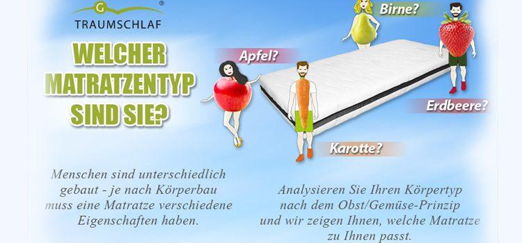 """Vereinfachte Matratzensuche durch neues Matratzenkonzept und Marke """"Traumschlaf""""  des Bettwaren-Shop.de"""